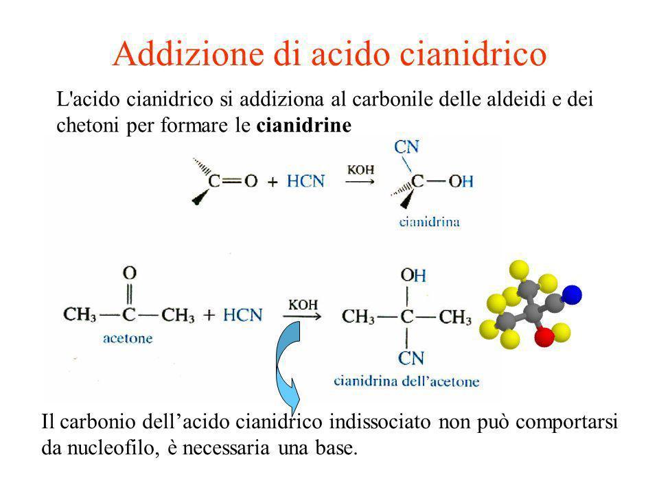 Il carbonio dellacido cianidrico indissociato non può comportarsi da nucleofilo, è necessaria una base. Addizione di acido cianidrico L'acido cianidri