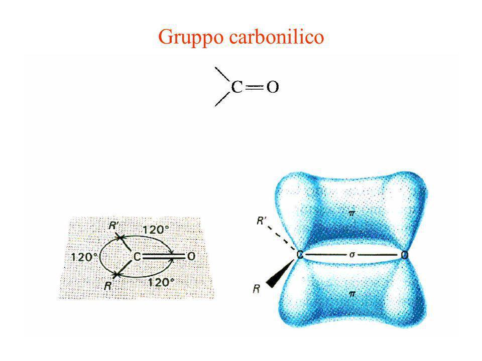 Semiacetali ciclici L ossidrile si trova in posizione favorevole per poter agire da nucleofilo sul carbonio con un meccanismo specifico: Composti con un gruppo aldeidico e un ossidrile a distanza appropriata all ínterno della stessa molecola sono in equilibrio col semiacetale ciclico che si forma per addizione nucleofíla intramolecolare.
