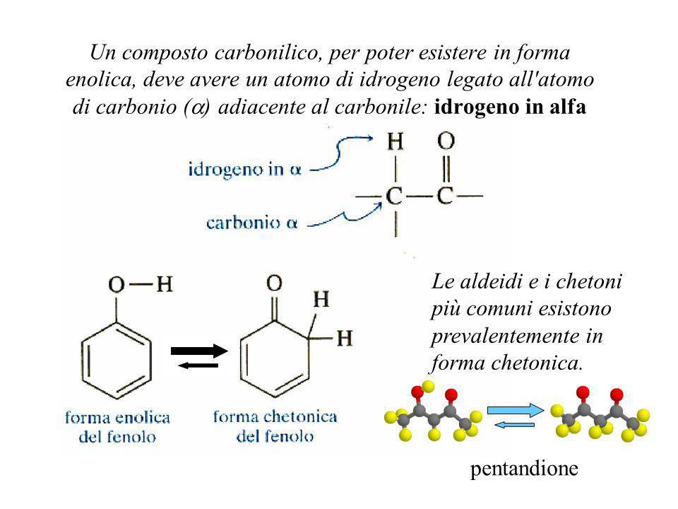 Un composto carbonilico, per poter esistere in forma enolica, deve avere un atomo di idrogeno legato all'atomo di carbonio ( ) adiacente al carbonile: