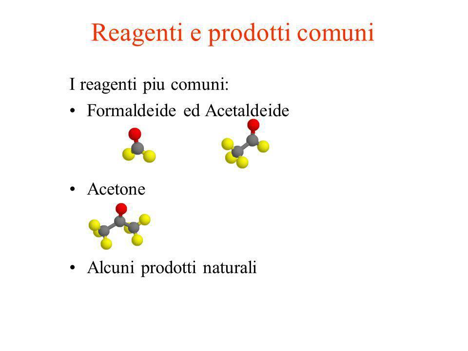 Reagenti e prodotti comuni I reagenti piu comuni: Formaldeide ed Acetaldeide Acetone Alcuni prodotti naturali