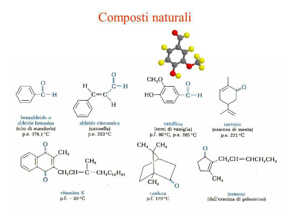Il gruppo carbonile Il legame C=O è molto polarizzato: ed il C è soggetto ad attacchi nucleofili La polarità delle meolecole ne diminuisce la volatilità rispetto agli acani corrispondenti Le molecole non possono fare legami H ma possono riceverli (ad esempio dallacqua)