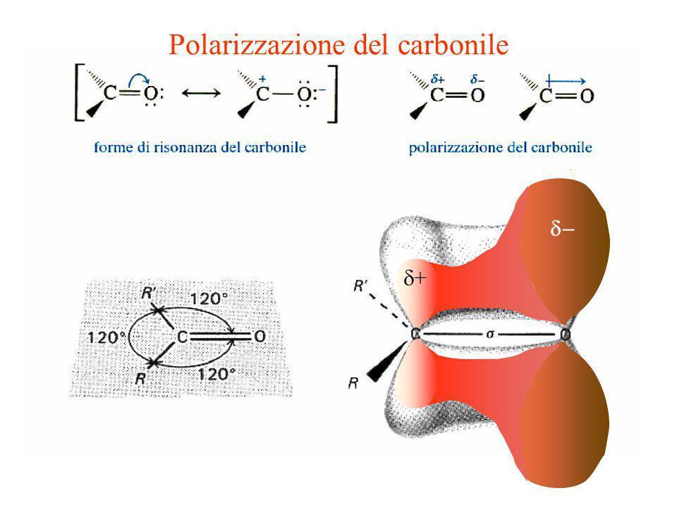 Addizione nucleofila Gli acidi catalizzano laddizione nucleofila per protonazione dellossigeno I chetoni sono meno reattivi delle aldeidi allattacco nucleofilo per - motivi sterici - motivi elettronici