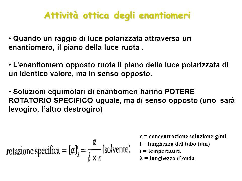 Attività ottica degli enantiomeri Quando un raggio di luce polarizzata attraversa un enantiomero, il piano della luce ruota. Lenantiomero opposto ruot