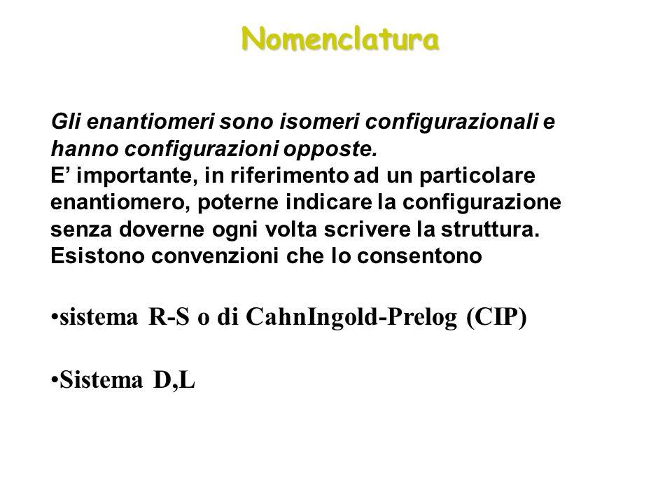 Nomenclatura Gli enantiomeri sono isomeri configurazionali e hanno configurazioni opposte. E importante, in riferimento ad un particolare enantiomero,