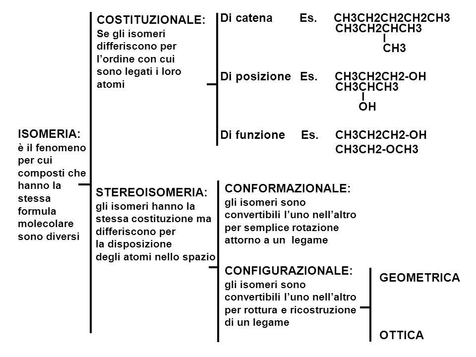 Isomeri costituzionali Isomeri costituzionali identica formula molecolare ma diversa struttura Isomeri di catena Isomeri di posizione Isomeri di funzione