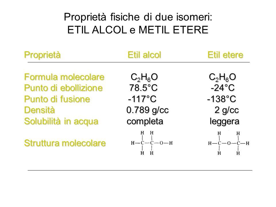 Proprietà fisiche di due isomeri: ETIL ALCOL e METIL ETERE Proprietà Etil alcol Etil etere Formula molecolare C 2 H 6 O C 2 H 6 O Punto di ebollizione