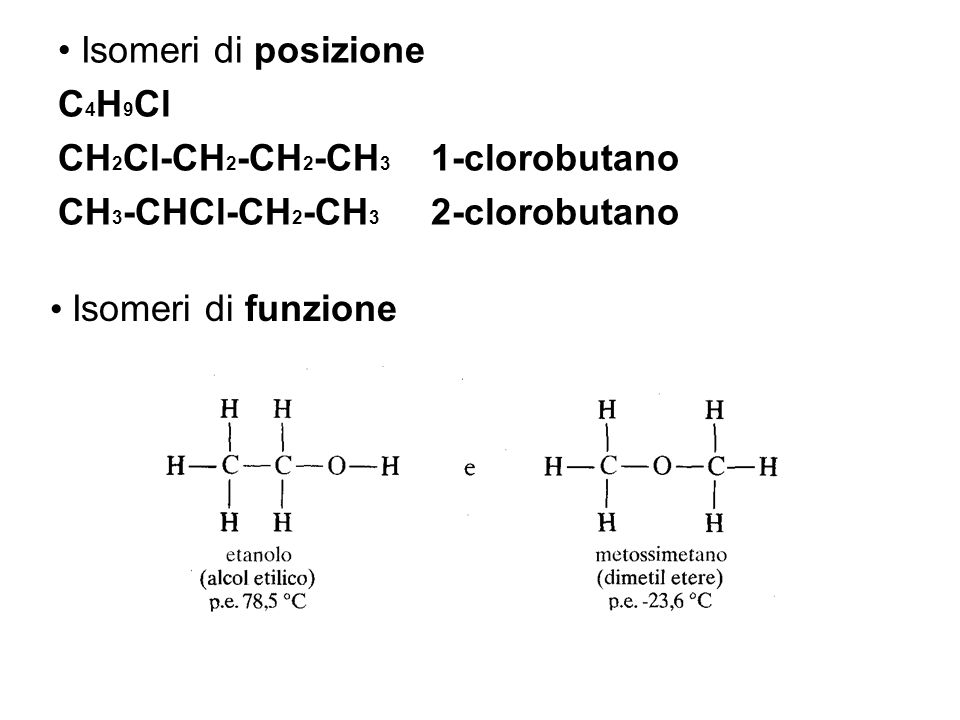 Isomeri di posizione C 4 H 9 Cl CH 2 Cl-CH 2 -CH 2 -CH 3 1-clorobutano CH 3 -CHCl-CH 2 -CH 3 2-clorobutano Isomeri di funzione