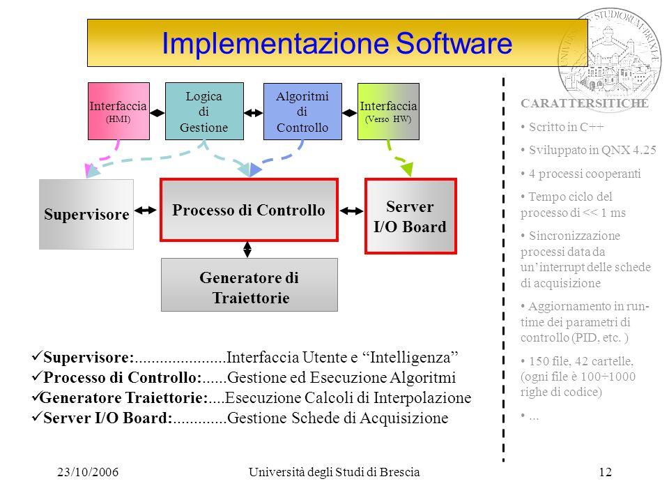 23/10/2006Università degli Studi di Brescia12 Supervisore:......................Interfaccia Utente e Intelligenza Processo di Controllo:......Gestione