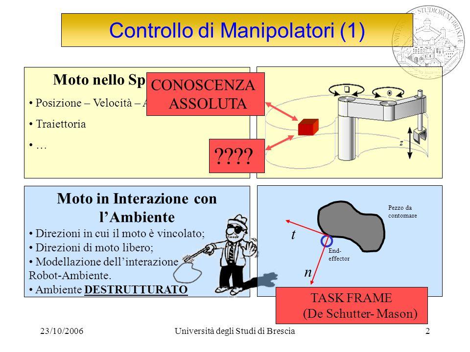 23/10/2006Università degli Studi di Brescia3 Movimento nello spazio libero Avvicinamento allostacolo Moto in Interazione effettivo Moto in Interazione Posizione; Velocità; Traiettoria; ----------------------- Model Based/ Non Model Based...