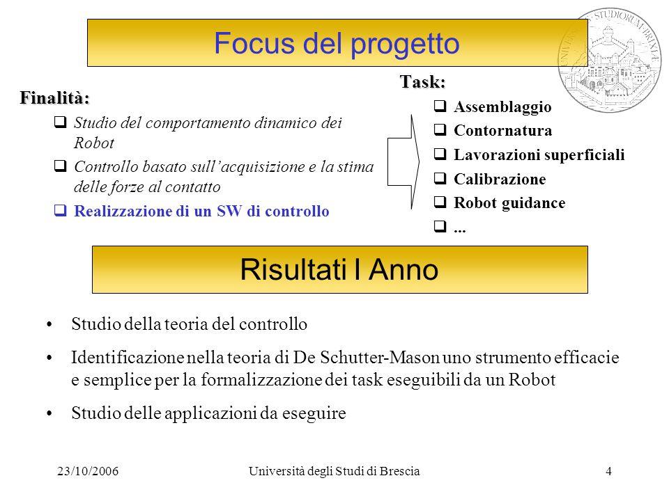 23/10/2006Università degli Studi di Brescia4 Focus del progetto Task: Assemblaggio Contornatura Lavorazioni superficiali Calibrazione Robot guidance..