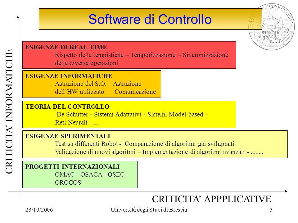 23/10/2006Università degli Studi di Brescia6 Architettura Software Realizzato CARATTERSITICHE PC - BASED Scritto in C++ Identificazione funzionale dei moduli SW Riconfigurabilità Sviluppato in QNX 4.25 e LINUX RTAI Astrazione dellHW Parametrizzazione on- line del controllo 150 file, 42 cartelle, (ogni file è 100÷1000 righe di codice).......