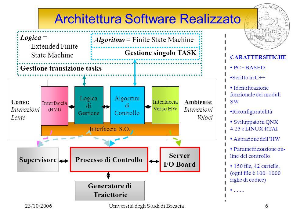 23/10/2006Università degli Studi di Brescia6 Architettura Software Realizzato CARATTERSITICHE PC - BASED Scritto in C++ Identificazione funzionale dei