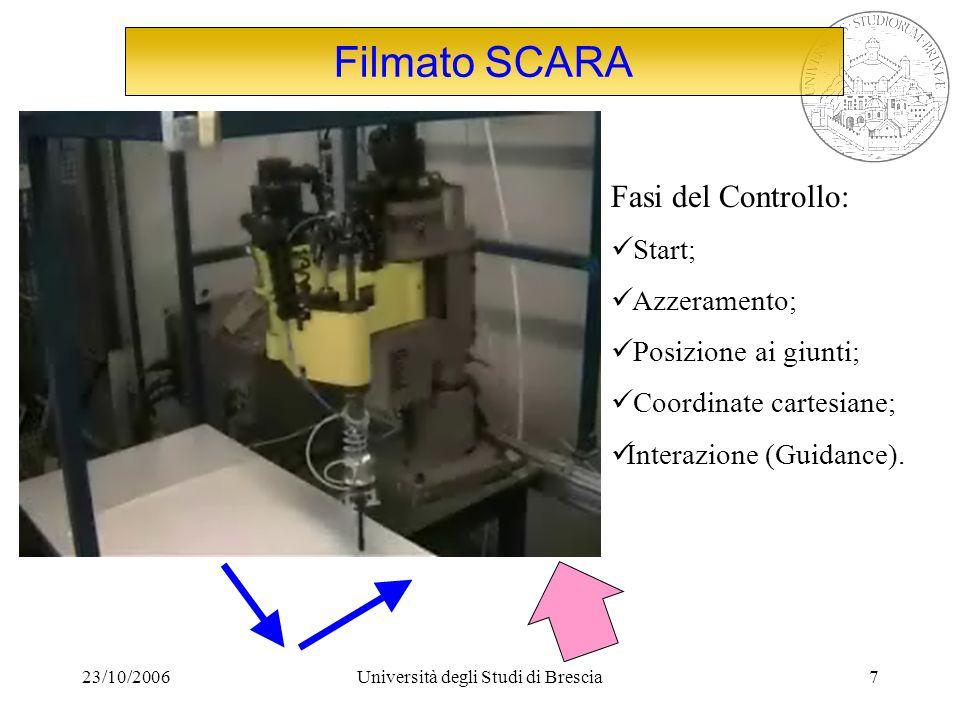 23/10/2006Università degli Studi di Brescia7 Fasi del Controllo: Start; Azzeramento; Posizione ai giunti; Coordinate cartesiane; Interazione (Guidance