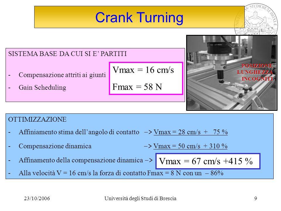23/10/2006Università degli Studi di Brescia10 Progettato e sviluppato e testato un SW di controllo per Robot interagenti con lambiente Approfondita la teoria del controllo attraverso sperimentazione e simulazione di differenti task Identificato alcune caratteristiche fondamentali per i manipolaotri che interagiscono con lambiente Conclusioni Obiettivi III anno 1)Consolidamento del SW e porting sotto LINUX RTAI 2)Controllo di altri Robot (Cheope, PA10, Icomatic03...) 3)Sperimentazione e validazione di alcuni algoritmi di controllo per robot interagenti con lambiente