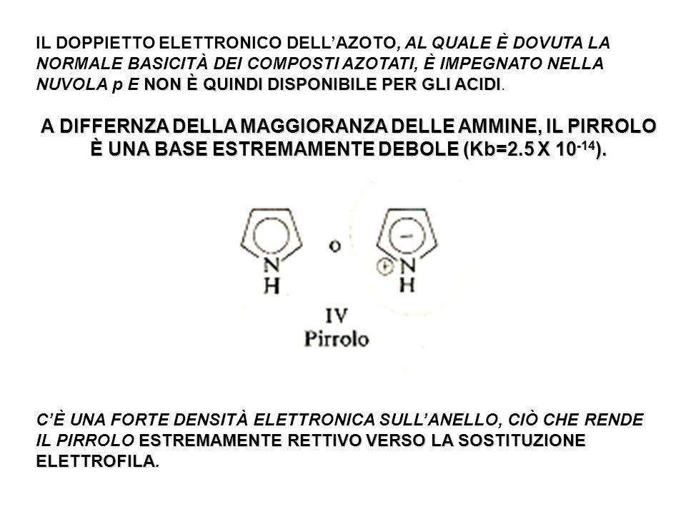 Composti eterociclici pentatomici saturi PIRROLO FURANO PIRROLIDINATETRAIDROFURANO LIDROGENAZIONE CATALITICA TRASFORMA IL PIRROLO E IL FURANO NEI CORRISPONDENTI COMPOSTI ETEROCICLICI SATURI PIRROLIDINA E TETRAIDROFURANO.