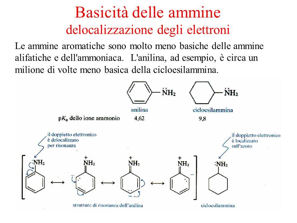 Basicità delle ammine delocalizzazione degli elettroni Le ammine aromatiche sono molto meno basiche delle ammine alifatiche e dell ammoniaca.