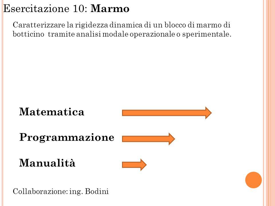Esercitazione 10: Marmo Caratterizzare la rigidezza dinamica di un blocco di marmo di botticino tramite analisi modale operazionale o sperimentale.