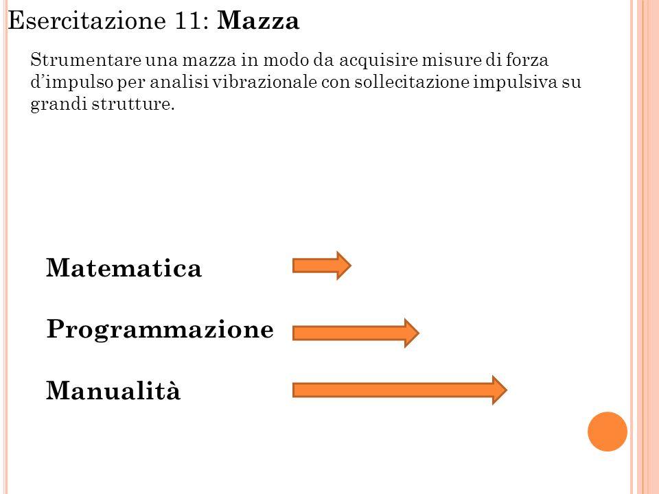 Esercitazione 11: Mazza Strumentare una mazza in modo da acquisire misure di forza dimpulso per analisi vibrazionale con sollecitazione impulsiva su g