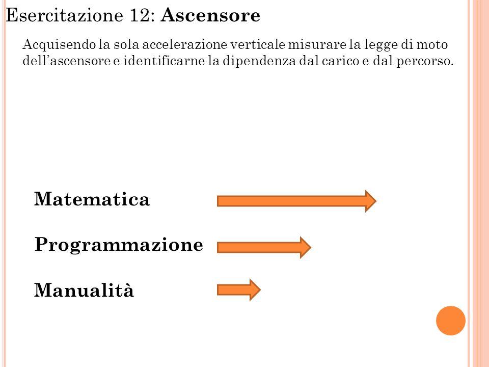 Esercitazione 12: Ascensore Acquisendo la sola accelerazione verticale misurare la legge di moto dellascensore e identificarne la dipendenza dal carico e dal percorso.