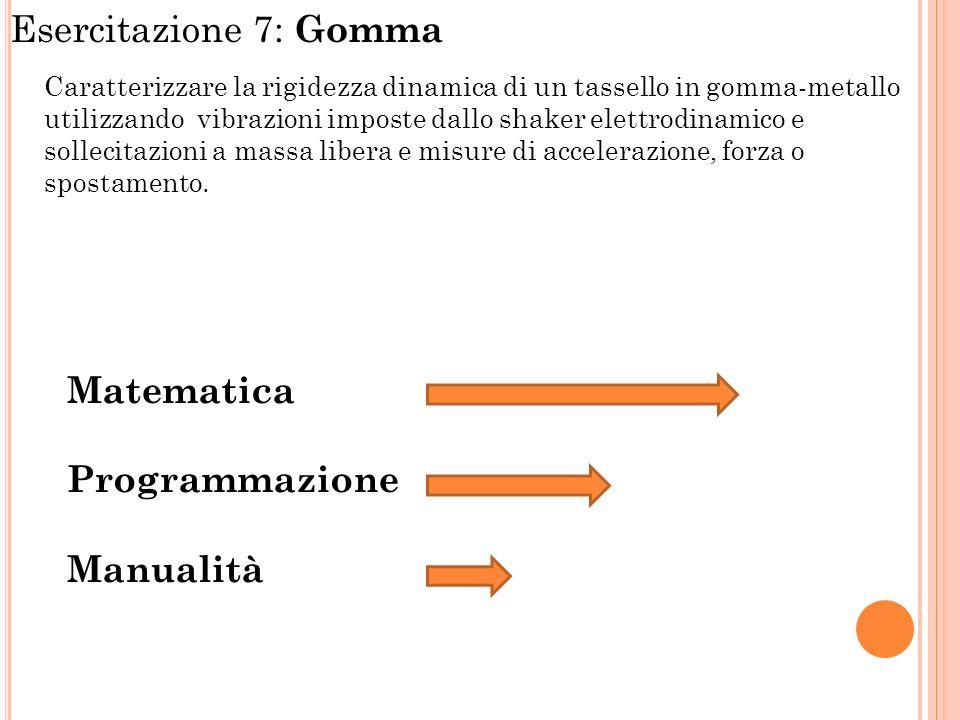 Esercitazione 7: Gomma Caratterizzare la rigidezza dinamica di un tassello in gomma-metallo utilizzando vibrazioni imposte dallo shaker elettrodinamic