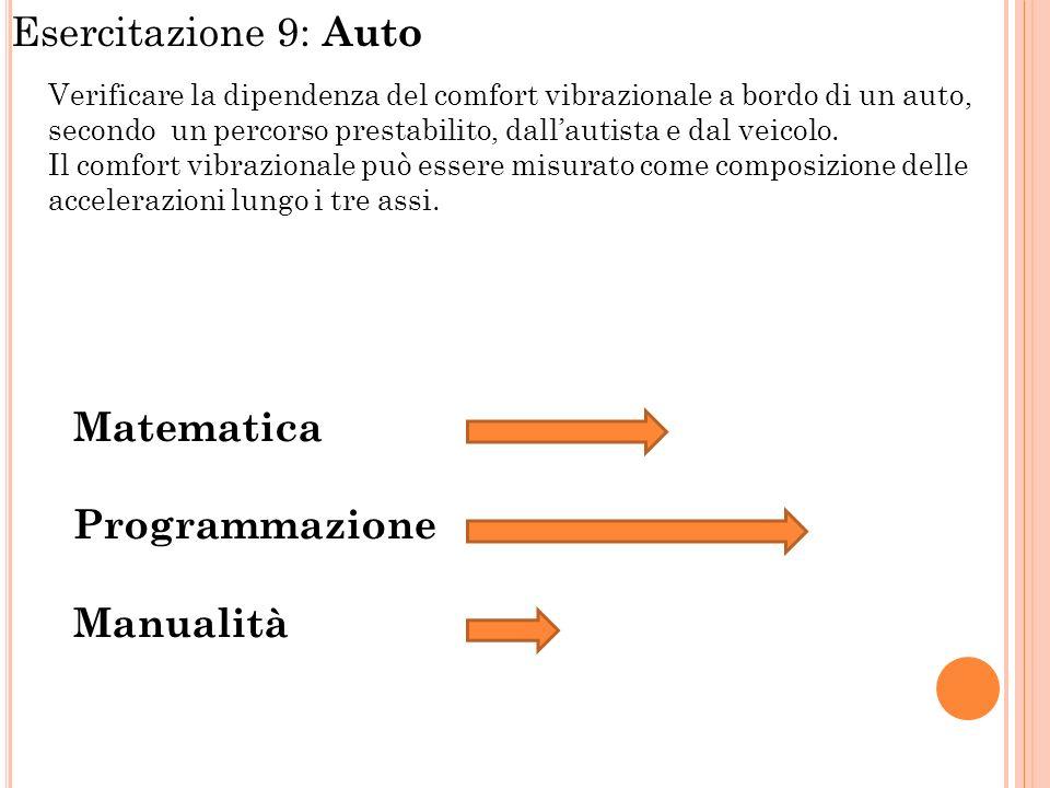 Esercitazione 9: Auto Verificare la dipendenza del comfort vibrazionale a bordo di un auto, secondo un percorso prestabilito, dallautista e dal veicol