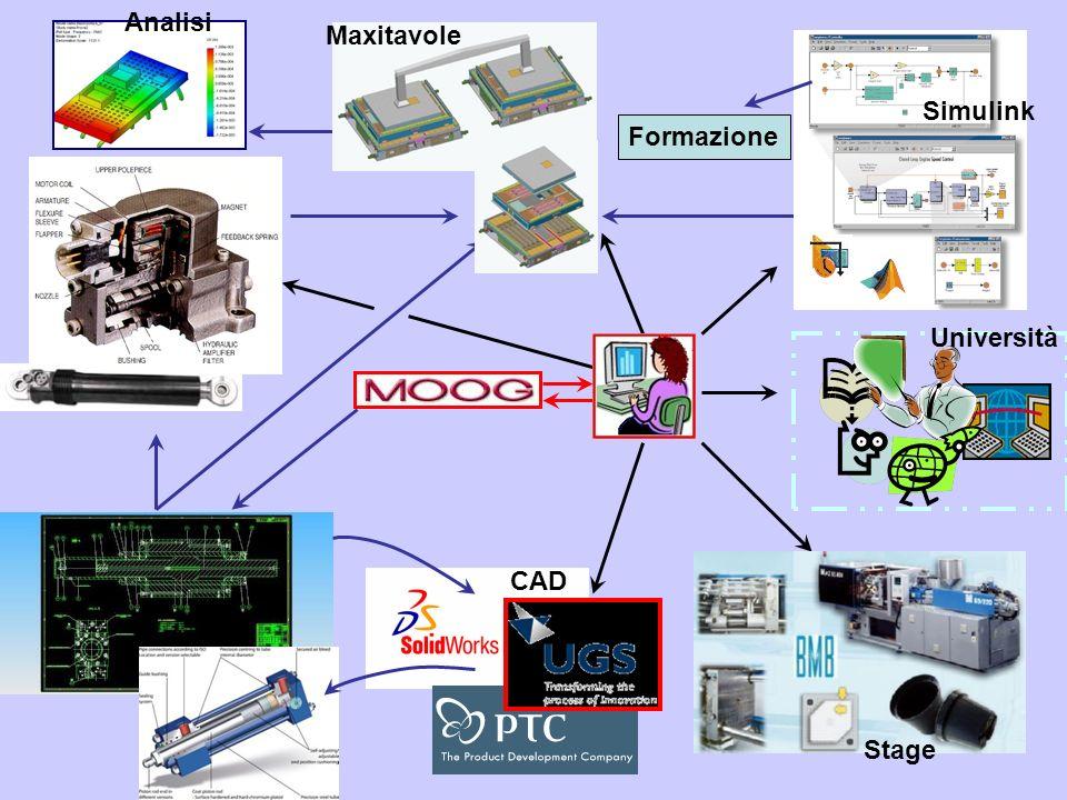 Università Simulink Formazione CAD Analisi Stage Maxitavole
