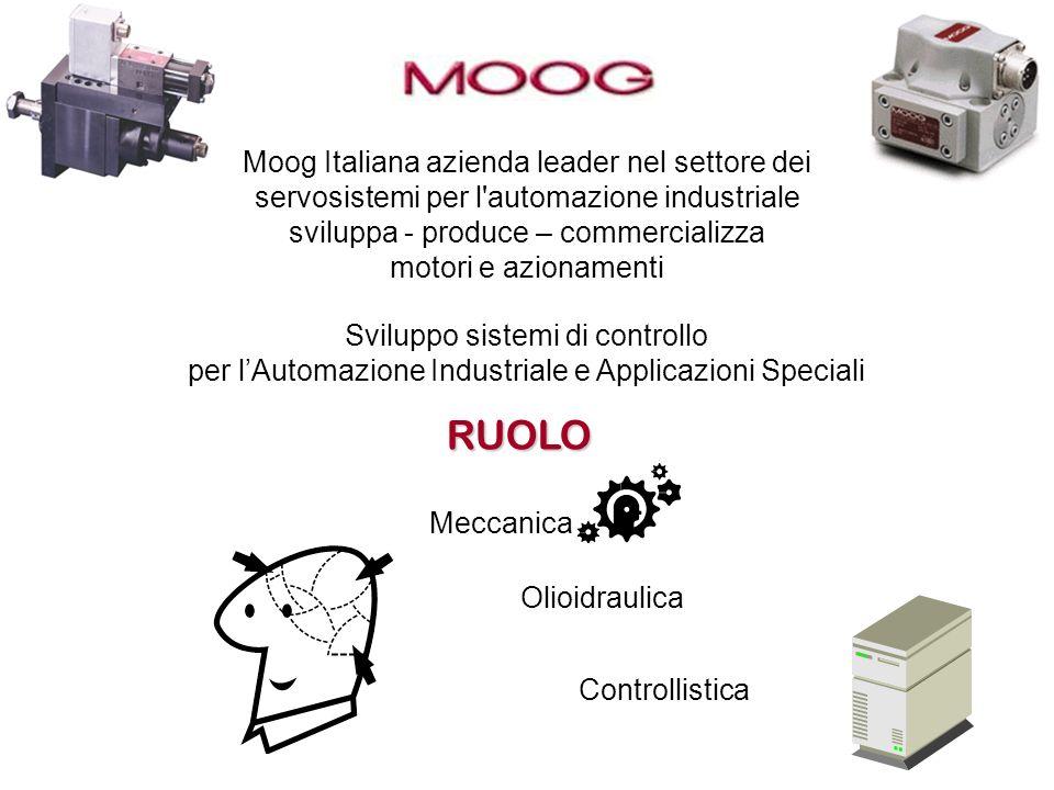 Moog Italiana azienda leader nel settore dei servosistemi per l automazione industriale sviluppa - produce – commercializza motori e azionamenti Sviluppo sistemi di controllo per lAutomazione Industriale e Applicazioni Speciali Olioidraulica Meccanica Controllistica RUOLO