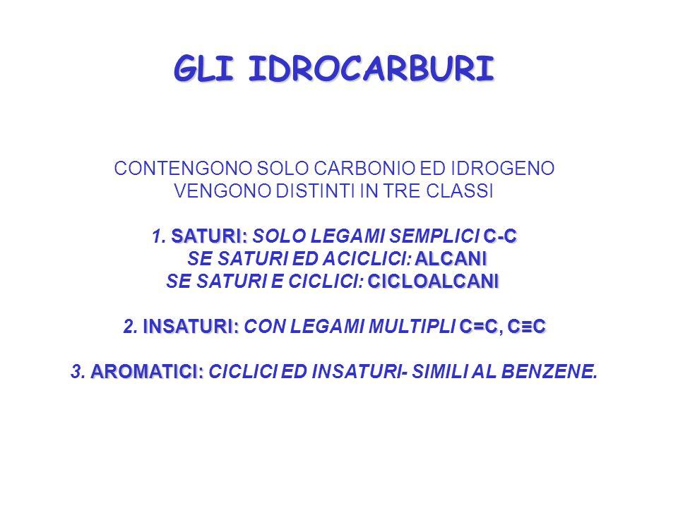 GLI IDROCARBURI GLI IDROCARBURI SATURI:C-C ALCANI CICLOALCANI INSATURI:C=CCC CONTENGONO SOLO CARBONIO ED IDROGENO VENGONO DISTINTI IN TRE CLASSI 1. SA