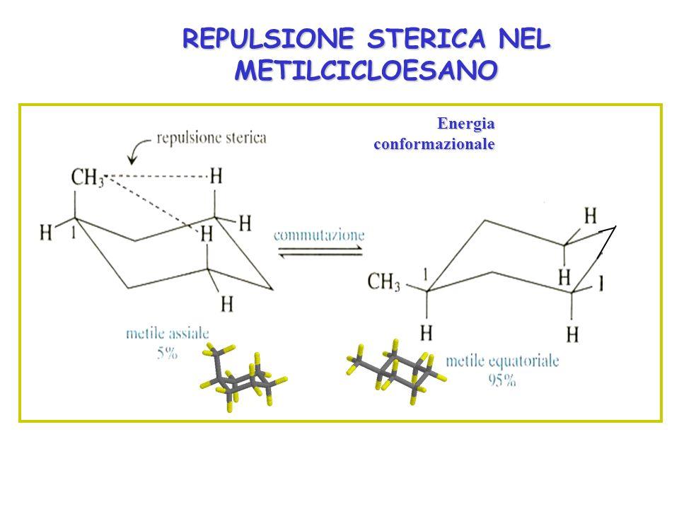 REPULSIONE STERICA NEL METILCICLOESANO Energia conformazionale