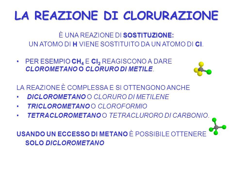 LA REAZIONE DI CLORURAZIONE PER ESEMPIO CH 4 Cl 2PER ESEMPIO CH 4 E Cl 2 REAGISCONO A DARE CLOROMETANO O CLORURO DI METILE. LA REAZIONE È COMPLESSA E