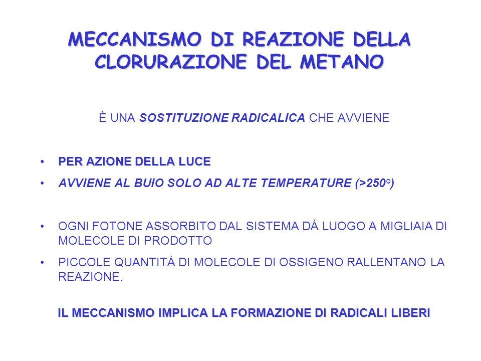 MECCANISMO DI REAZIONE DELLA CLORURAZIONE DEL METANO È UNA SOSTITUZIONE RADICALICA CHE AVVIENE PER AZIONE DELLA LUCEPER AZIONE DELLA LUCE AVVIENE AL B