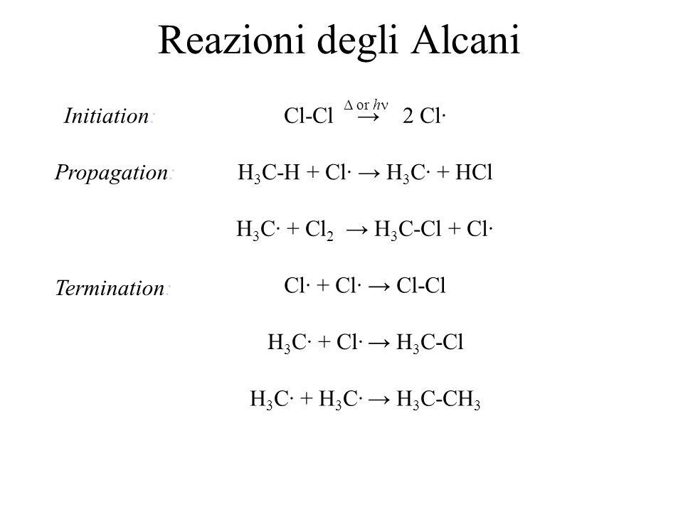 Reazioni degli Alcani Initiation:Cl-Cl 2 Cl· Propagation:H 3 C-H + Cl· H 3 C· + HCl H 3 C· + Cl 2 H 3 C-Cl + Cl· Termination: H 3 C· + Cl· H 3 C-Cl Cl