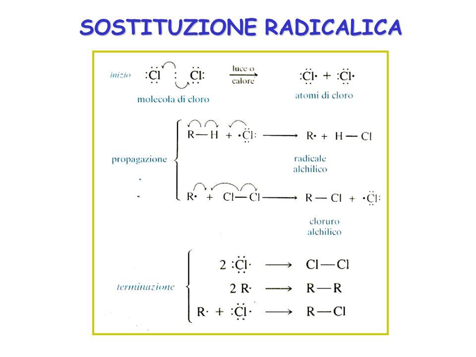 SOSTITUZIONE RADICALICA