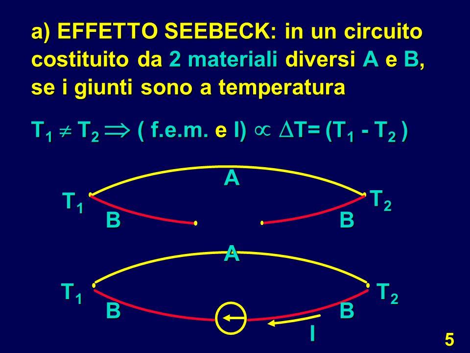 6 Si usa leffetto Seebeck per misurare la T 1 di un giunto se è nota la T 2 dellaltro giunto ( f.e.m.