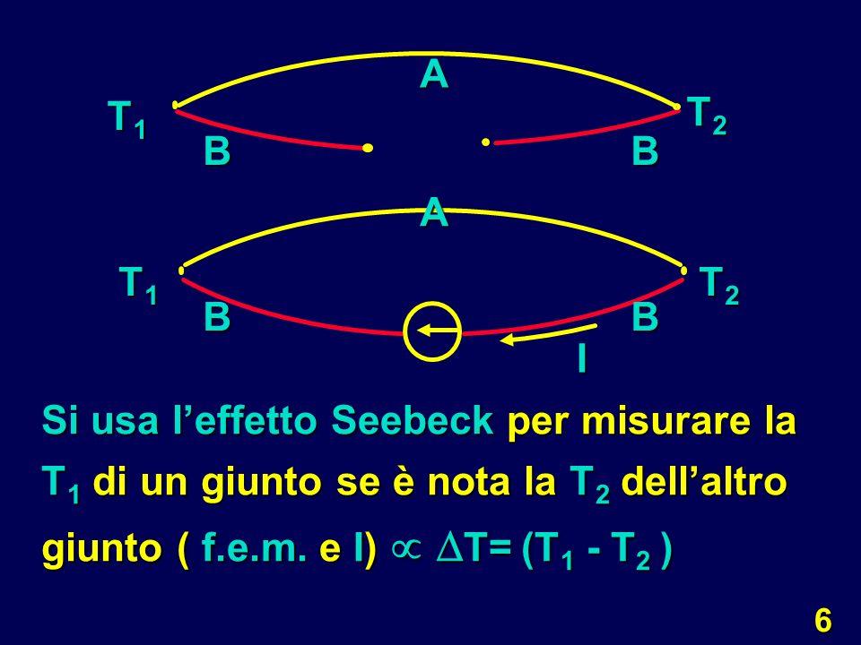 17 3) Se in un circuito di termocoppia si apre un giunto che si trova alla T 1 e si inserisce un terzo metallo C, tenendo le due nuove giunzioni alla T 1, la f.e.m.