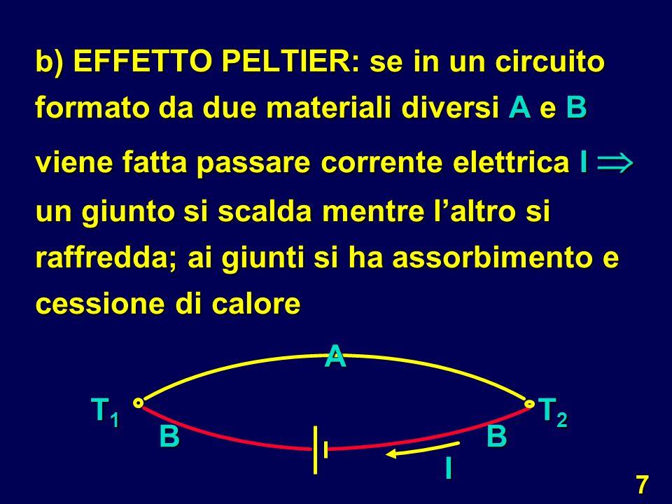 18 Questa proprietà è utilizzabile per: - inserzione di strumento di misura - realizzazione di termocoppia con fili A e B saldati direttamente al metallo C di cui si deve misurare T 1 T1T1T1T1 T2T2T2T2AB T1T1T1T1 T2T2T2T2AB T1T1T1T1 C f.e.m.
