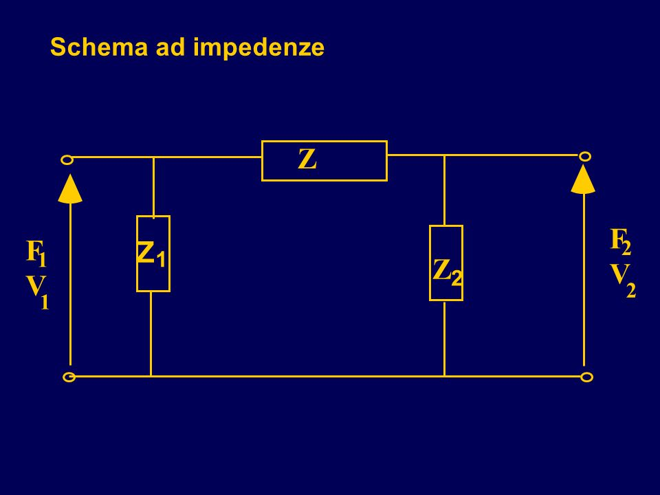 Schema ad impedenze Z Z 2 1 Z F V F V 1 1 2 2