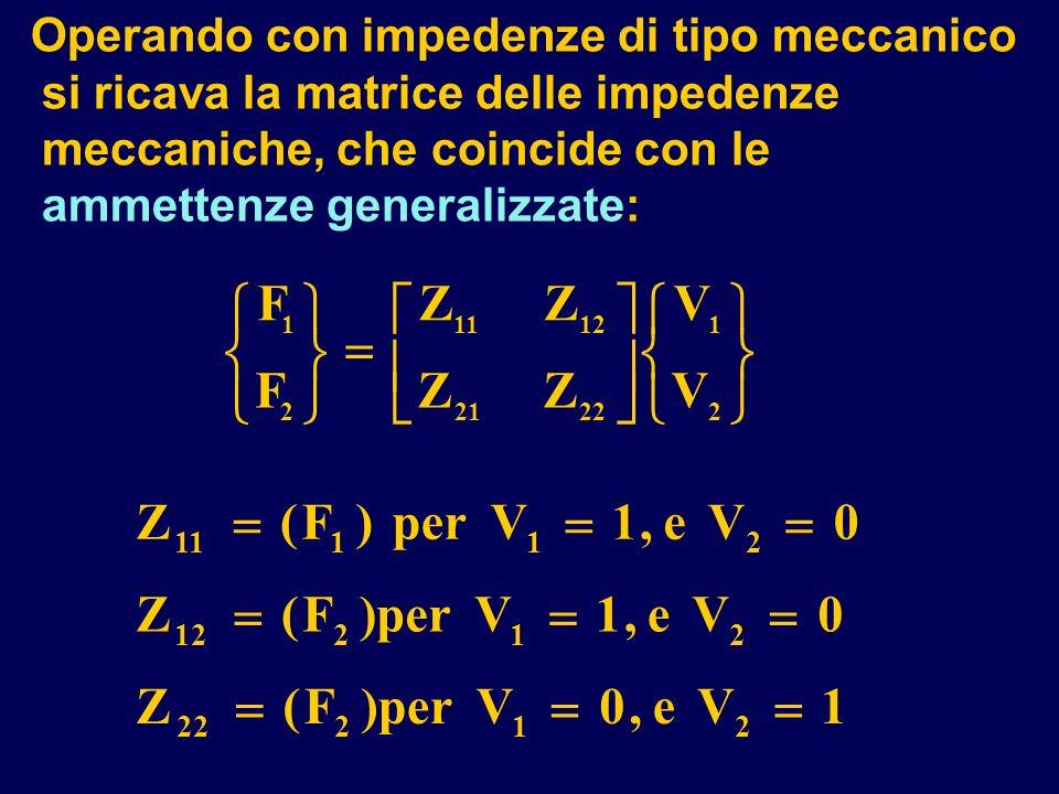 Operando con impedenze di tipo meccanico si ricava la matrice delle impedenze meccaniche, che coincide con le ammettenze generalizzate: F F ZZ ZZ V V