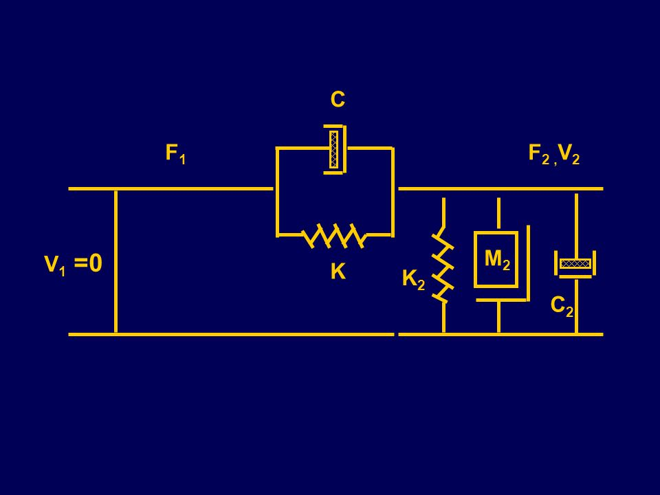 C2C2 C K K2K2 M2M2 F1F1 F 2, V 2 V 1 =0