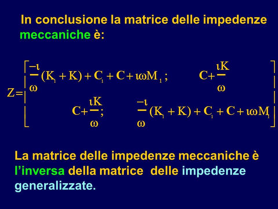 In conclusione la matrice delle impedenze meccaniche è: La matrice delle impedenze meccaniche è linversa della matrice delle impedenze generalizzate.