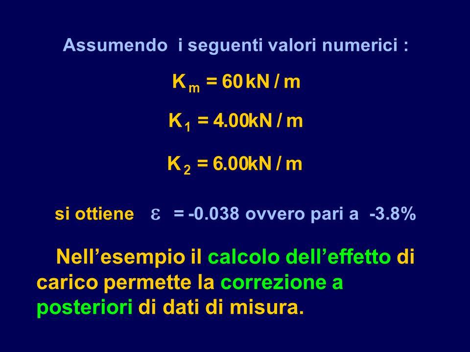 Assumendo i seguenti valori numerici : si ottiene = -0.038 ovvero pari a -3.8% Nellesempio il calcolo delleffetto di carico permette la correzione a p