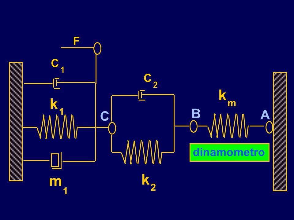 B A k 1 C dinamometro C 1 C 2 m 1 F k 2 k m