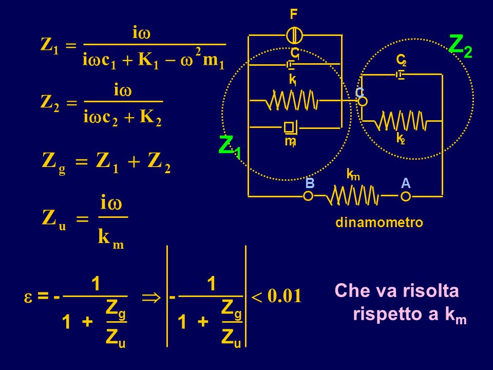 BA k m k 1 k 2 C C 1 C 2 m 1 F Z2Z2 Z1Z1 Che va risolta rispetto a k m i Z icKm Z i icK 1 11 2 1 2 22 ZZZ Z i k g u m 1 2 =- 1 1+ Z Z - 1 1+ Z Z g u g