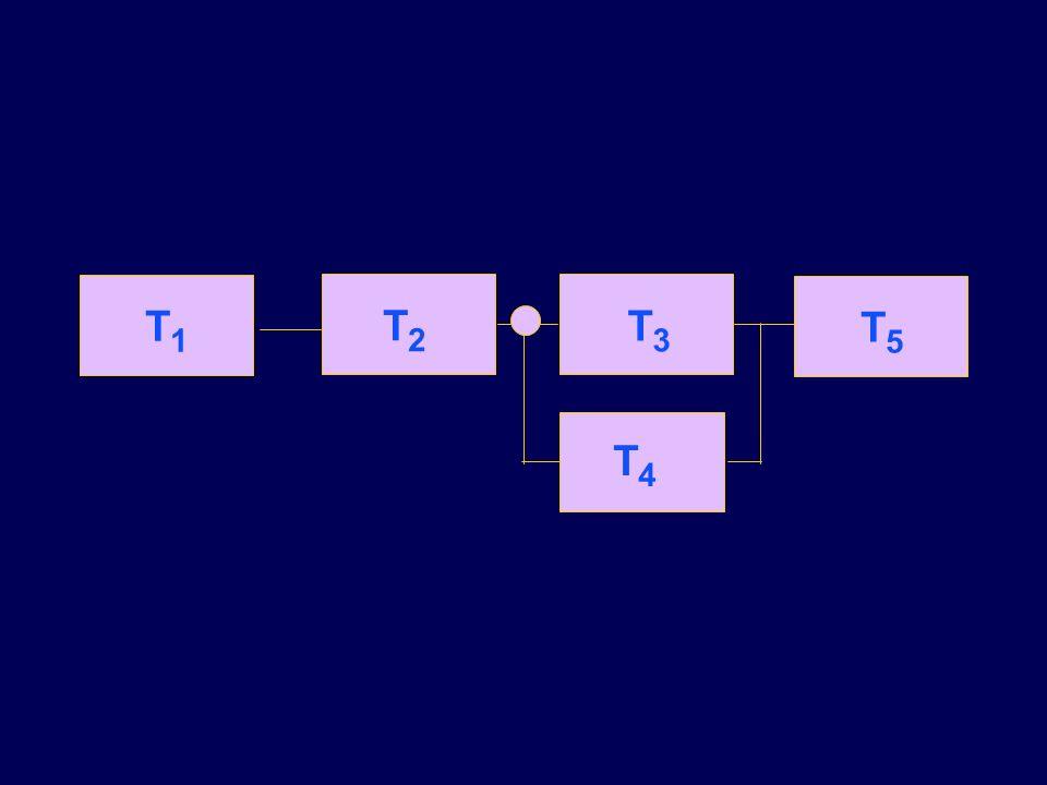 T1T1 T4T4 T5T5 T3T3 T1T1 T2T2