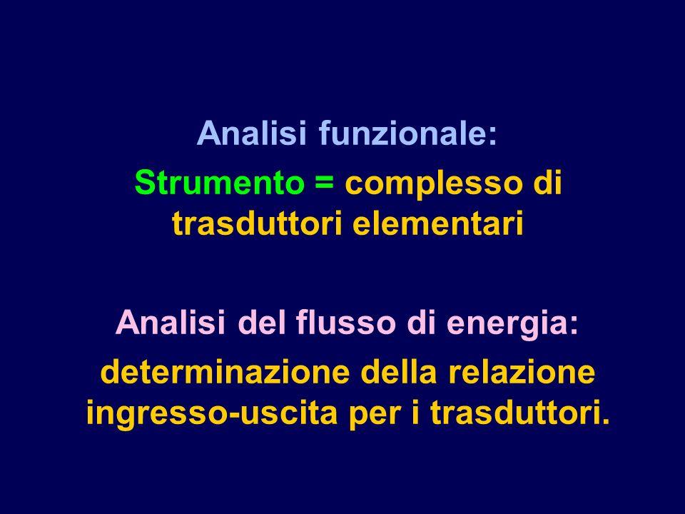 Analisi funzionale: Strumento = complesso di trasduttori elementari Analisi del flusso di energia: determinazione della relazione ingresso-uscita per