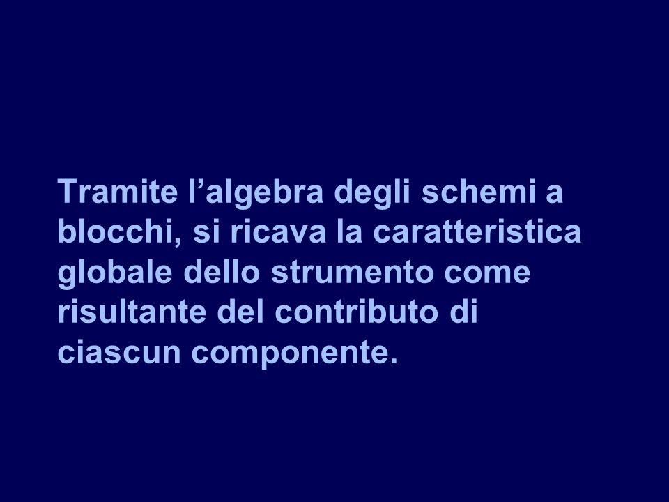 Tramite lalgebra degli schemi a blocchi, si ricava la caratteristica globale dello strumento come risultante del contributo di ciascun componente.