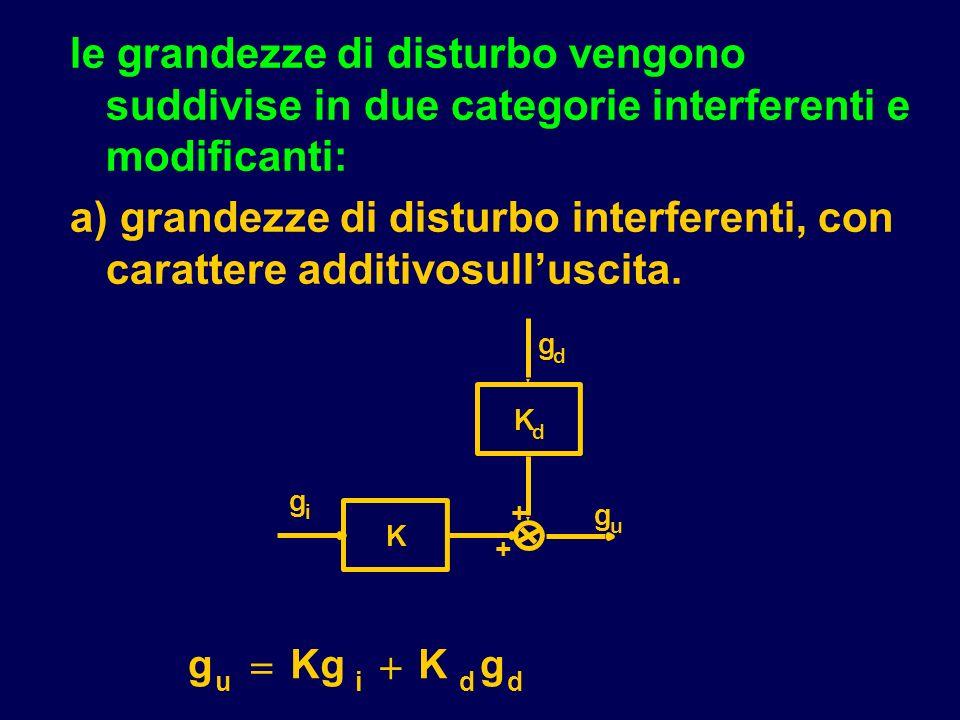 le grandezze di disturbo vengono suddivise in due categorie interferenti e modificanti: a) grandezze di disturbo interferenti, con carattere additivos