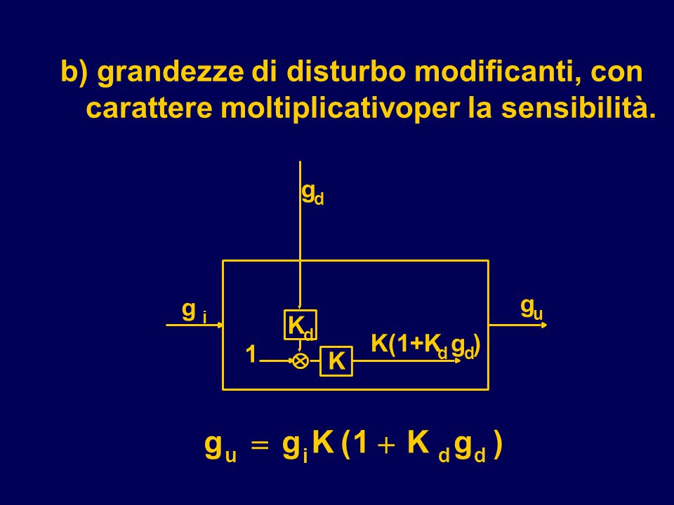 b) grandezze di disturbo modificanti, con carattere moltiplicativoper la sensibilità. g K d g u g d i 1 K(1+K d g d ) K ggKKg u i dd ()1