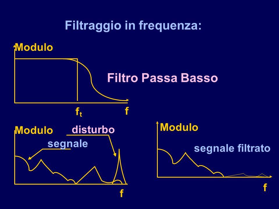 Filtraggio in frequenza: f t f Modulo f disturbo f Filtro Passa Basso segnale segnale filtrato