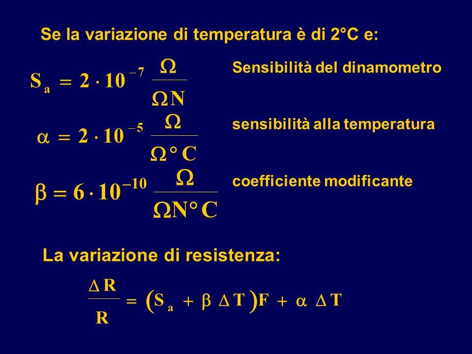 Se la variazione di temperatura è di 2°C e: Sensibilità del dinamometro sensibilità alla temperatura coefficiente modificante La variazione di resiste